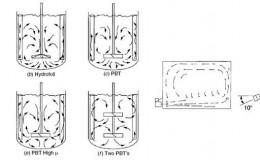 搅拌挡板宽度与设置