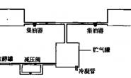 实验室发酵罐空气供应系统